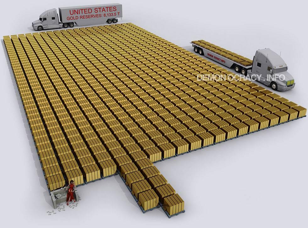 us-gold-reserves.jpg